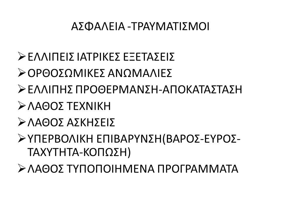 ΑΣΦΑΛΕΙΑ -ΤΡΑΥΜΑΤΙΣΜΟΙ