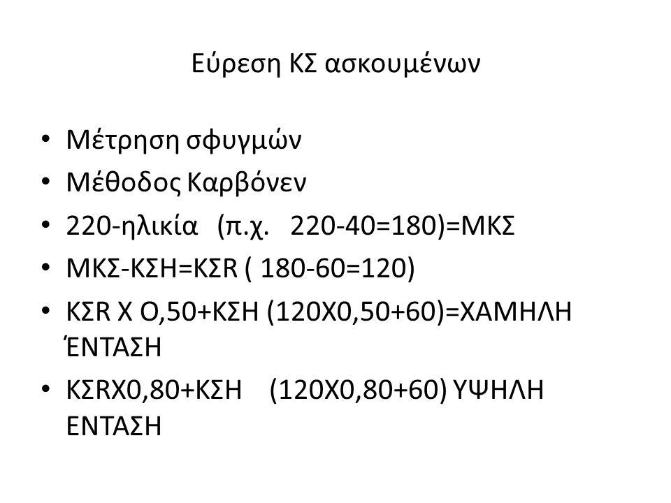 Εύρεση ΚΣ ασκουμένων Μέτρηση σφυγμών. Μέθοδος Καρβόνεν. 220-ηλικία (π.χ. 220-40=180)=MKΣ. ΜΚΣ-ΚΣΗ=ΚΣR ( 180-60=120)