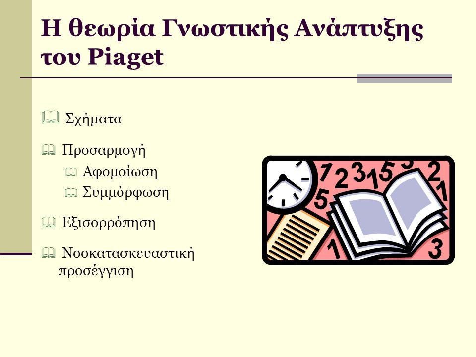 Η θεωρία Γνωστικής Ανάπτυξης του Piaget