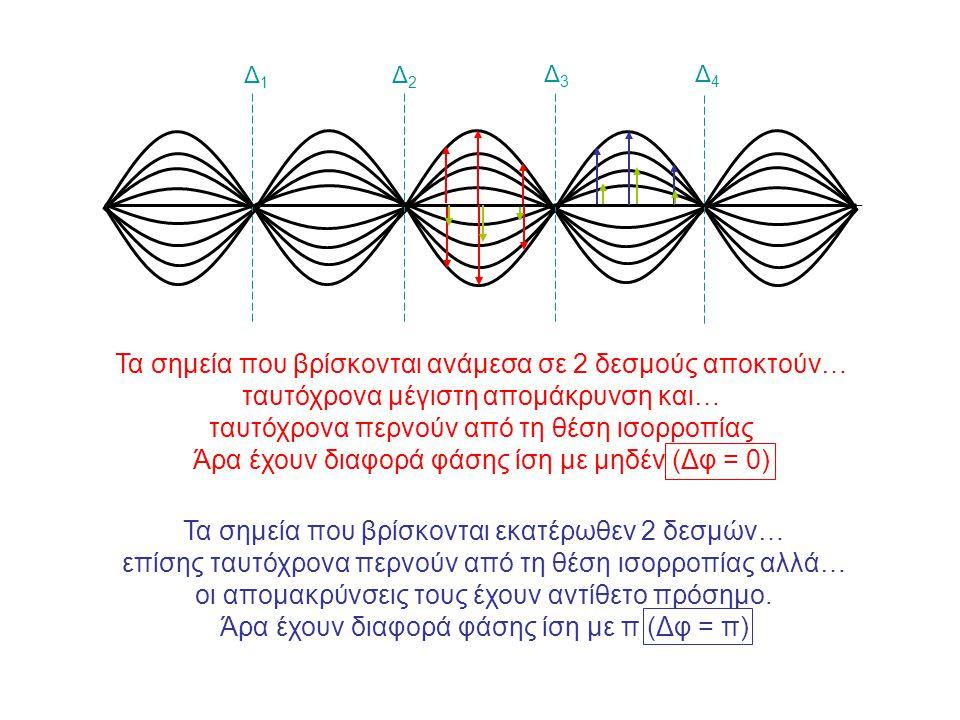 Τα σημεία που βρίσκονται ανάμεσα σε 2 δεσμούς αποκτούν…