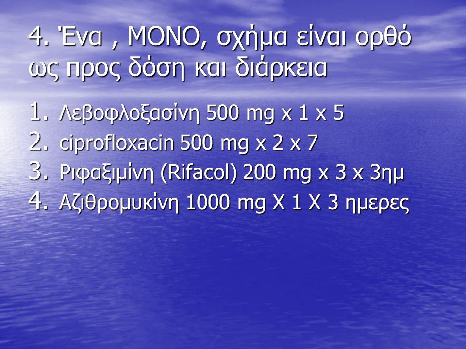 4. Ένα , ΜΟΝΟ, σχήμα είναι ορθό ως προς δόση και διάρκεια