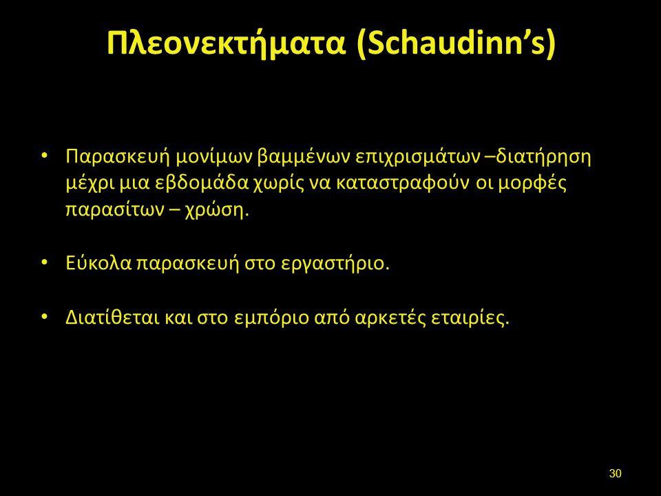 Μειονεκτήματα (Schaudinn's)