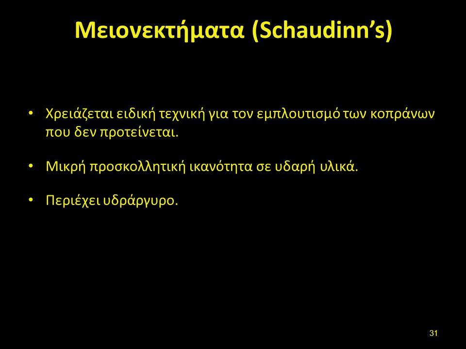 MIF (Μερθειολική ιωδιούχος φορμαλίνη Merthiolate Iodine Formalin)