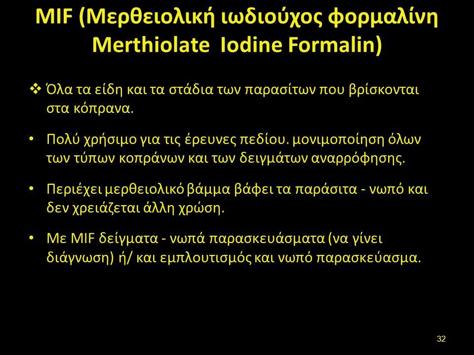 Πλεονεκτήματα (MIF)