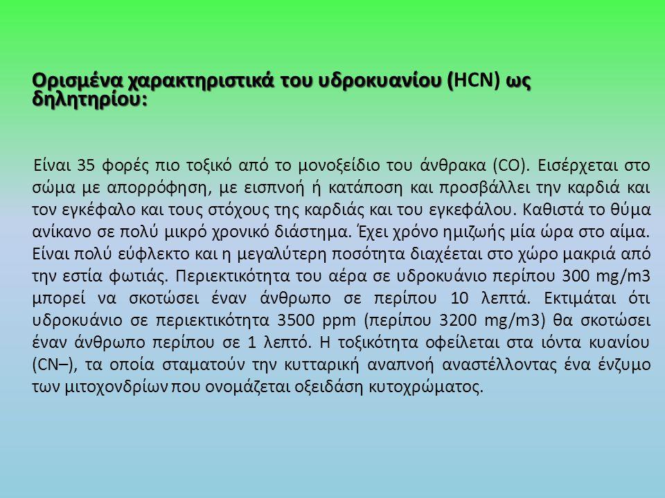 Ορισμένα χαρακτηριστικά του υδροκυανίου (HCN) ως δηλητηρίου:
