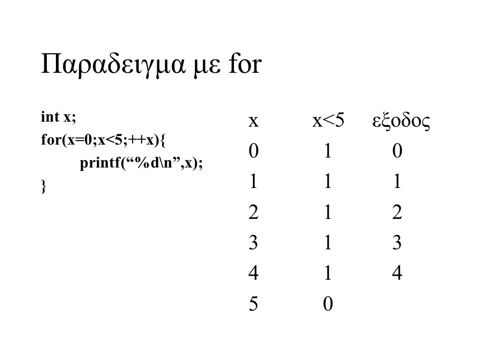 Παραδειγμα με for x x<5 εξοδος 0 1 0 1 1 1 2 1 2 3 1 3 4 1 4 5 0