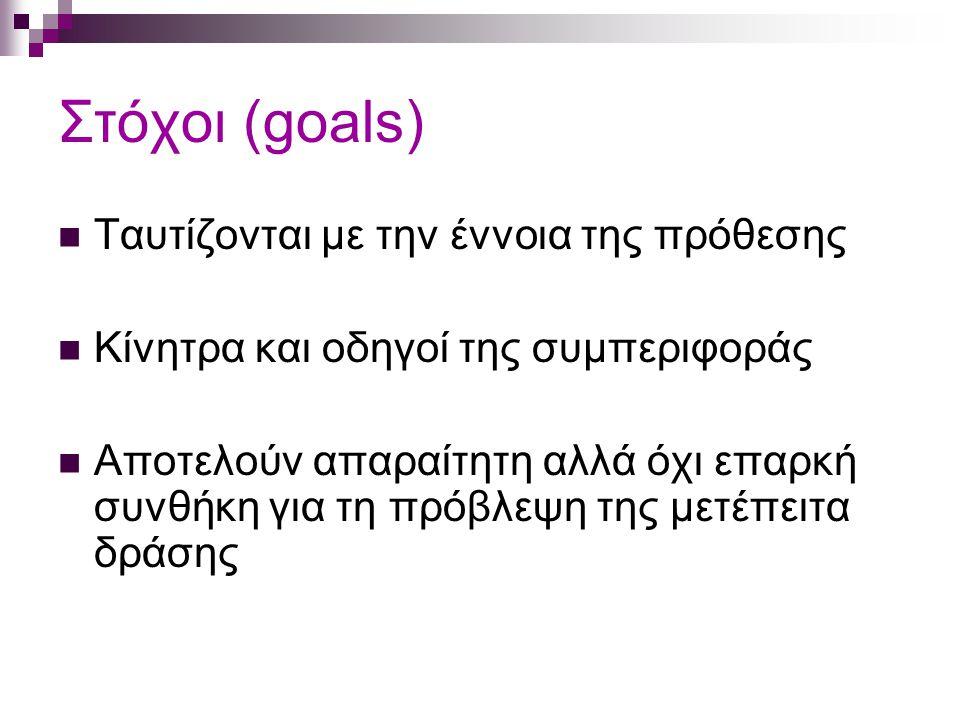 Στόχοι (goals) Ταυτίζονται με την έννοια της πρόθεσης