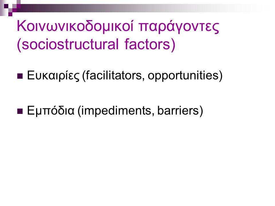 Κοινωνικοδομικοί παράγοντες (sociostructural factors)
