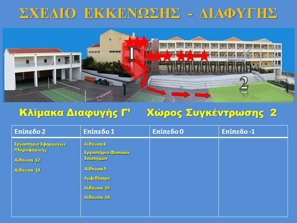 Γ 2 ΣΧΕΔΙΟ ΕΚΚΕΝΩΣΗΣ - ΔΙΑΦΥΓΗΣ