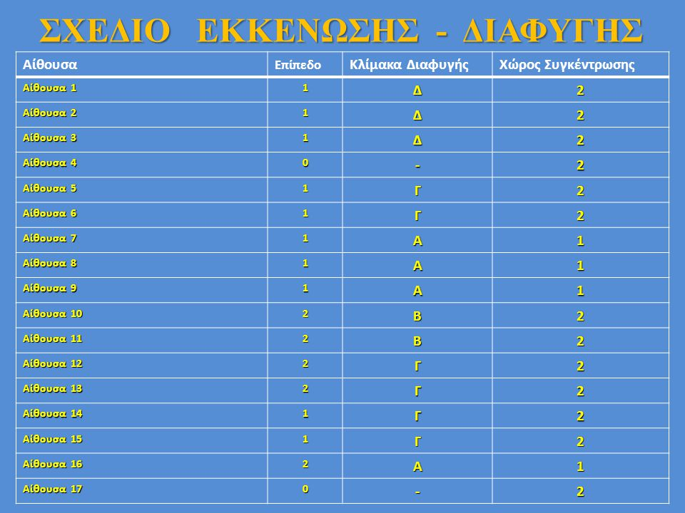 ΣΧΕΔΙΟ ΕΚΚΕΝΩΣΗΣ - ΔΙΑΦΥΓΗΣ