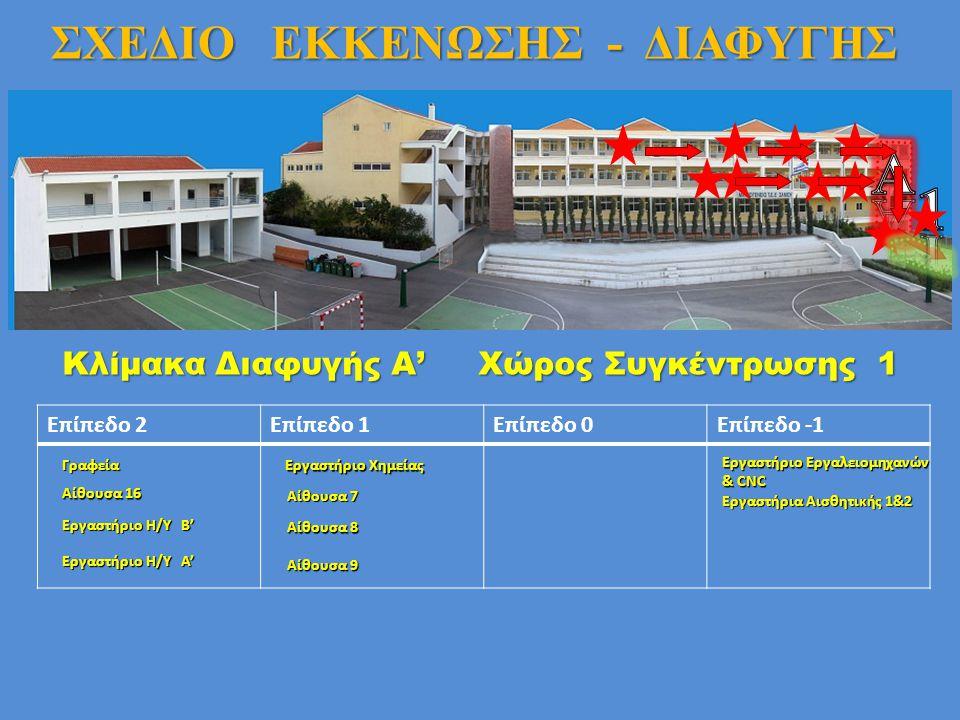 Α 1 ΣΧΕΔΙΟ ΕΚΚΕΝΩΣΗΣ - ΔΙΑΦΥΓΗΣ