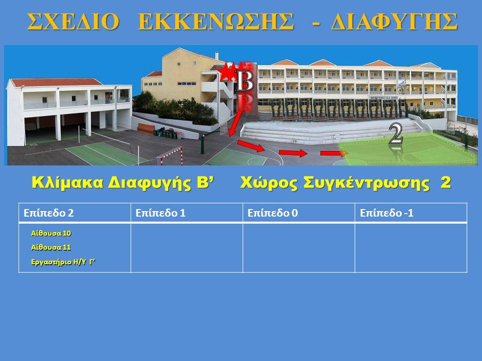 Β 2 ΣΧΕΔΙΟ ΕΚΚΕΝΩΣΗΣ - ΔΙΑΦΥΓΗΣ
