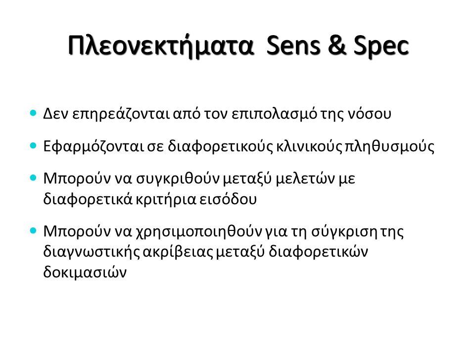 Πλεονεκτήματα Sens & Spec
