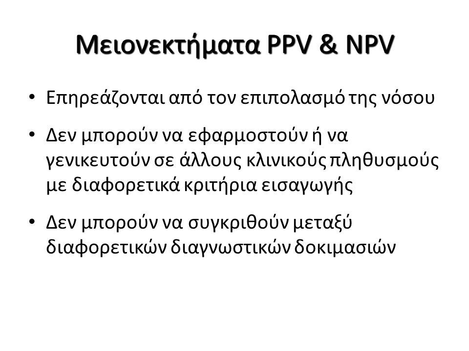 Μειονεκτήματα PPV & NPV