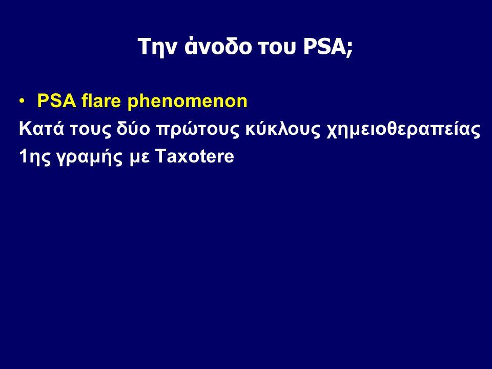 Την άνοδο του PSA; PSA flare phenomenon