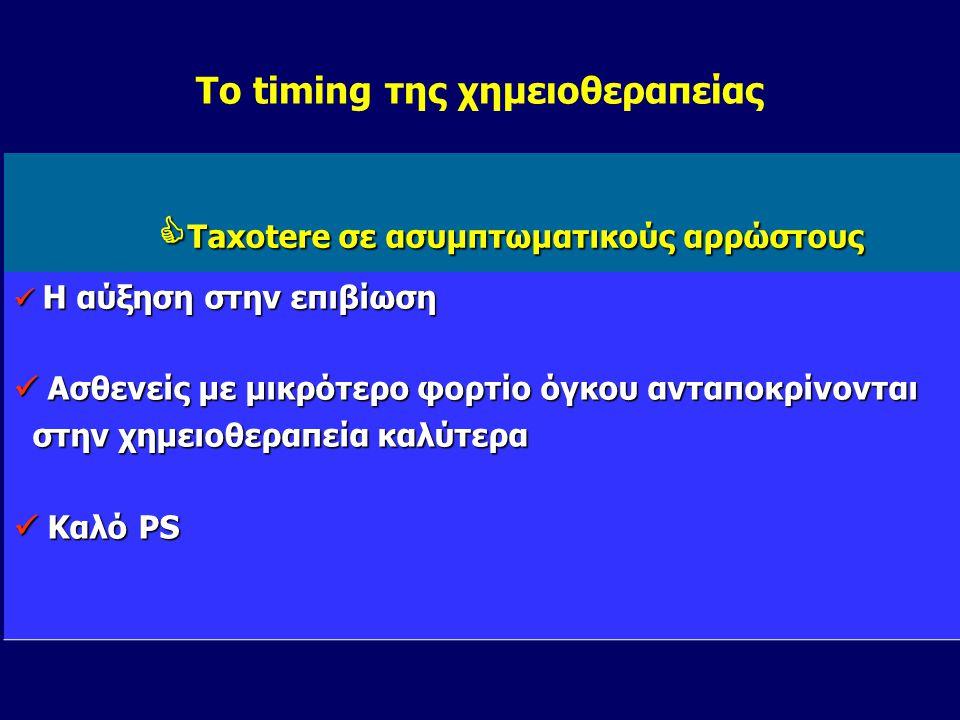 Το timing της χημειοθεραπείας