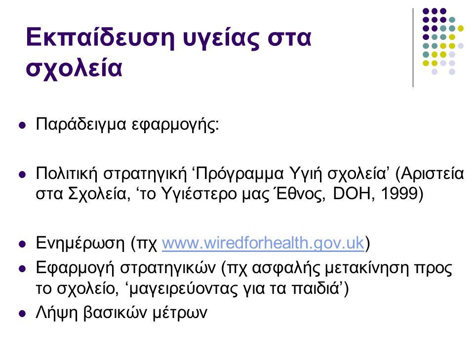 Εκπαίδευση υγείας στα σχολεία