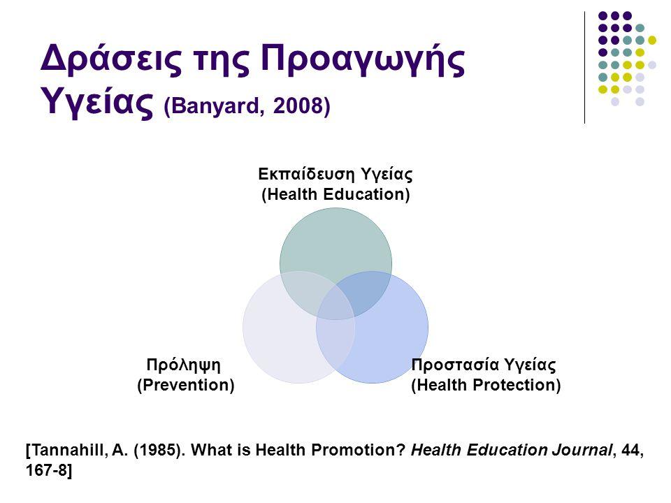 Δράσεις της Προαγωγής Υγείας (Banyard, 2008)
