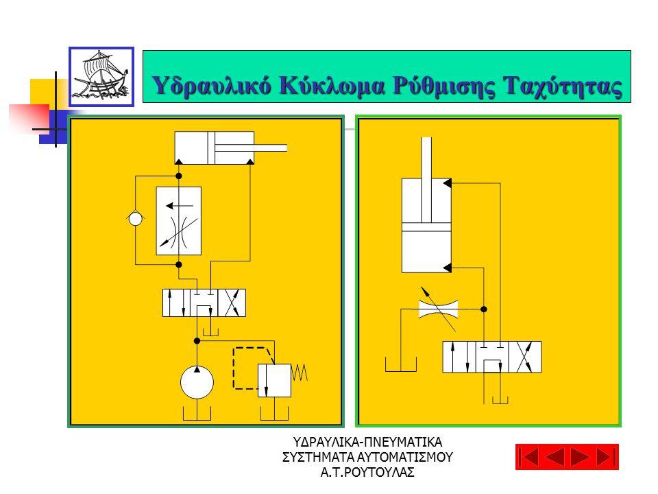 Υδραυλικό Κύκλωμα Ρύθμισης Ταχύτητας