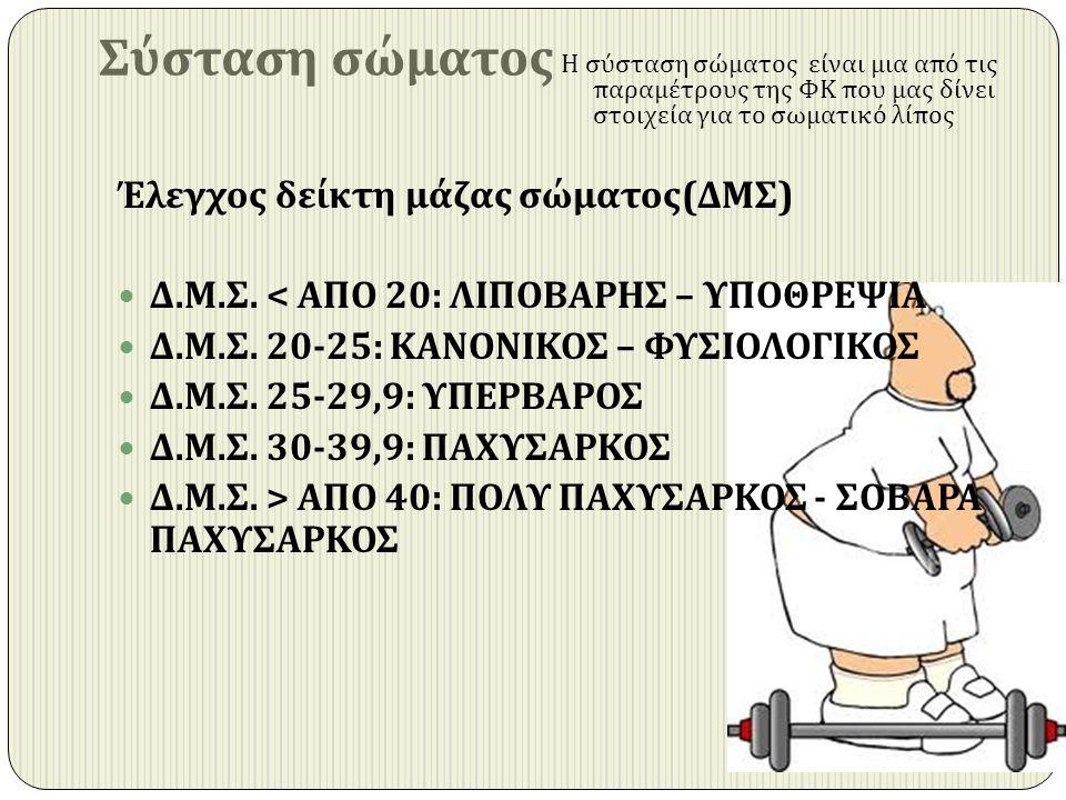 Σύσταση σώματος Έλεγχος δείκτη μάζας σώματος(ΔΜΣ)