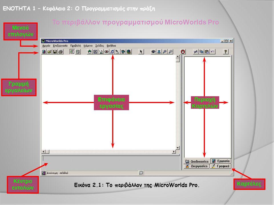 Εικόνα 2.1: Το περιβάλλον της MicroWorlds Pro.