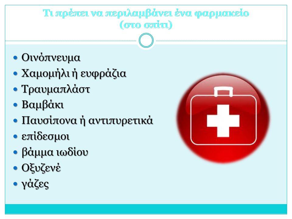Τι πρέπει να περιλαμβάνει ένα φαρμακείο (στο σπίτι)
