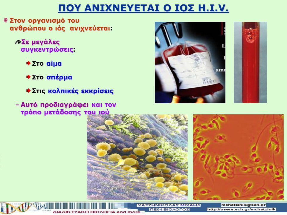 ΠOY ANIXNEYETAI O IOΣ H.I.V.