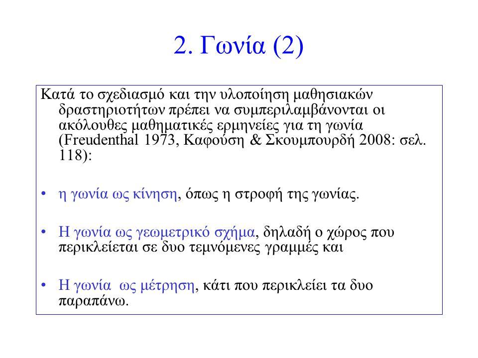 2. Γωνία (2)