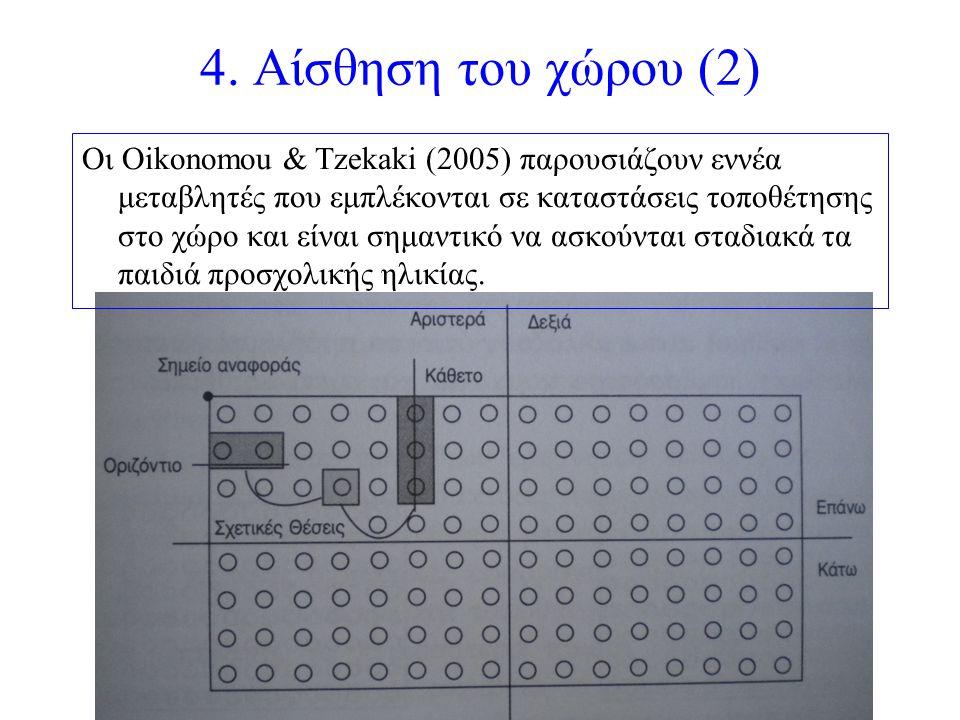 4. Αίσθηση του χώρου (2)