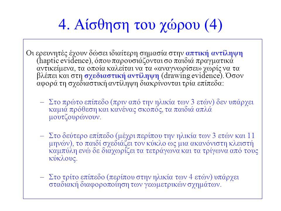 4. Αίσθηση του χώρου (4)