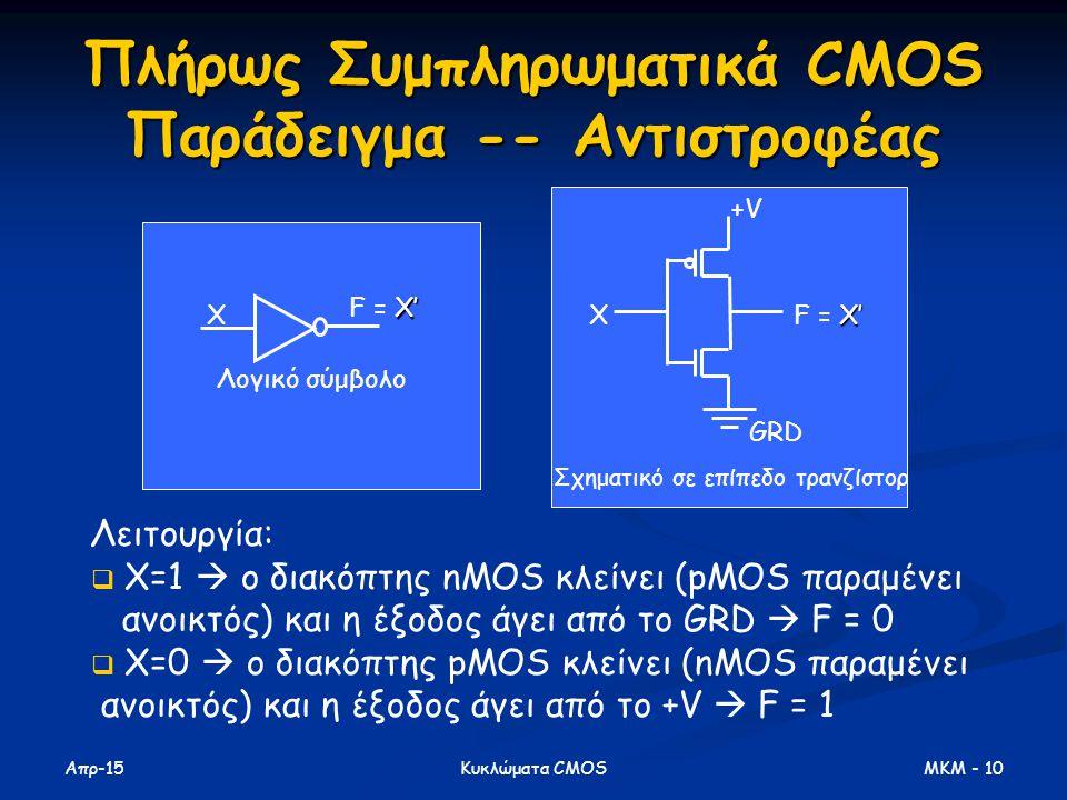 Πλήρως Συμπληρωματικά CMOS Παράδειγμα -- Αντιστροφέας