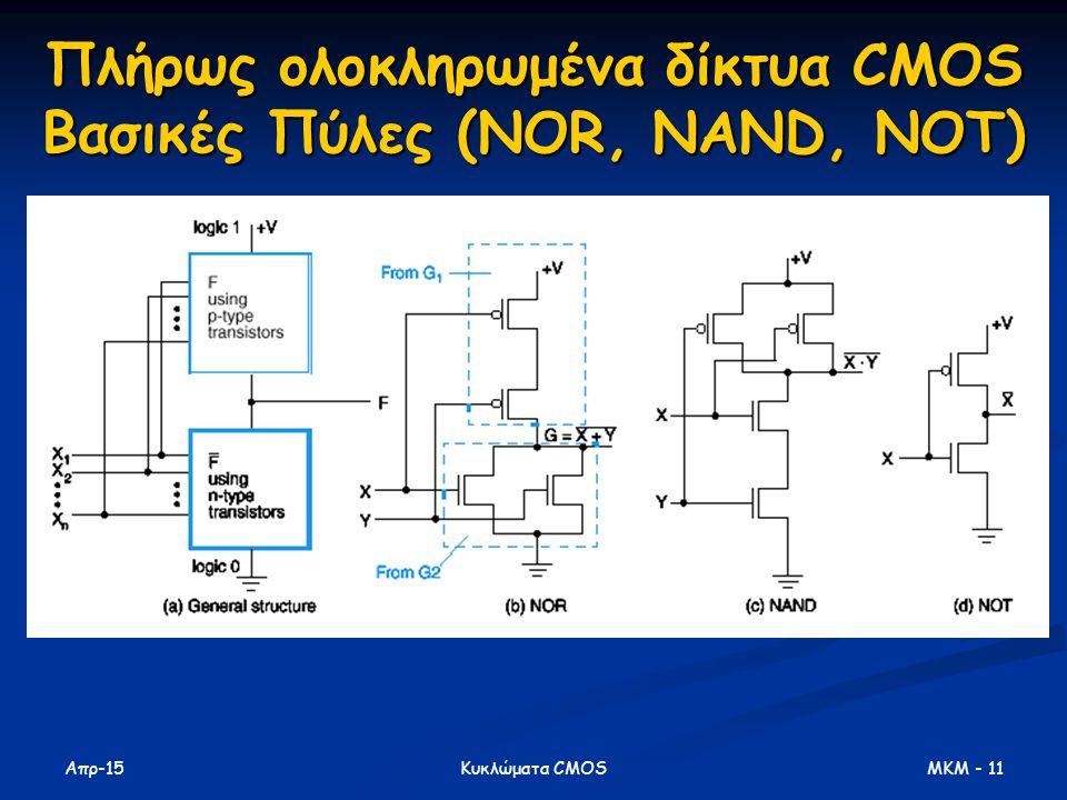Πλήρως ολοκληρωμένα δίκτυα CMOS Βασικές Πύλες (NOR, NAND, NOT)