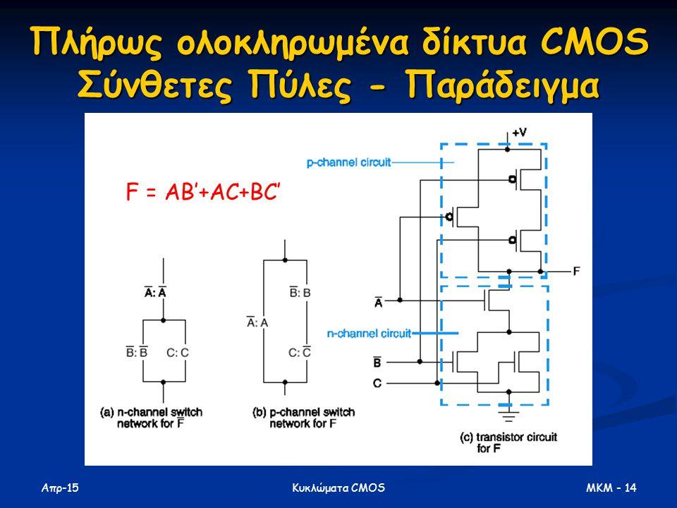 Πλήρως ολοκληρωμένα δίκτυα CMOS Σύνθετες Πύλες - Παράδειγμα