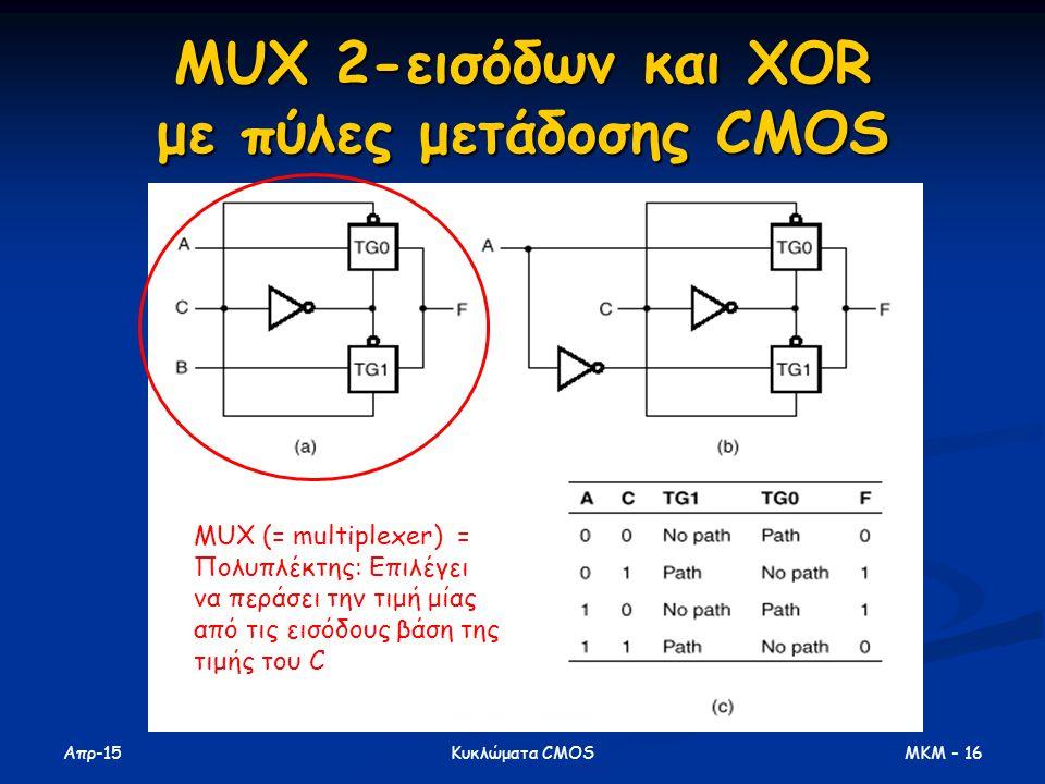 MUX 2-εισόδων και XOR με πύλες μετάδοσης CMOS