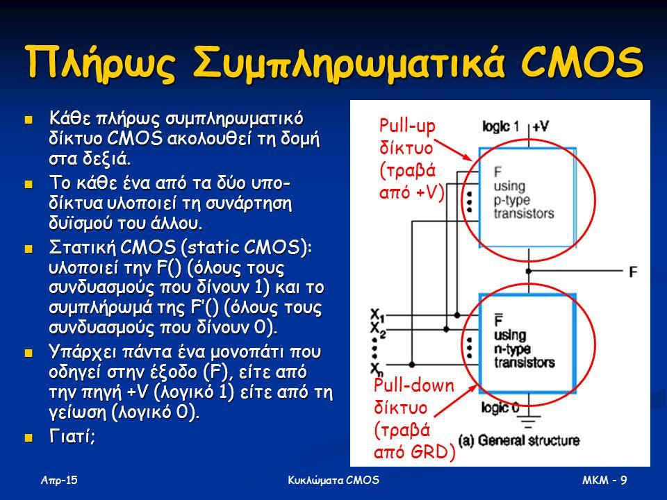 Πλήρως Συμπληρωματικά CMOS