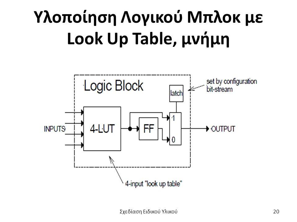 Υλοποίηση Λογικού Μπλοκ με Look Up Table, μνήμη