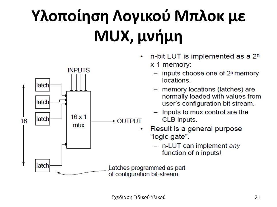Υλοποίηση Λογικού Μπλοκ με MUX, μνήμη