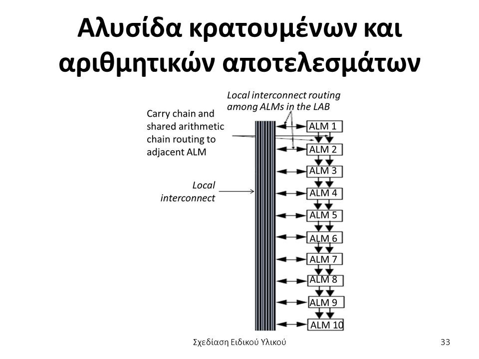 Αλυσίδα κρατουμένων και αριθμητικών αποτελεσμάτων