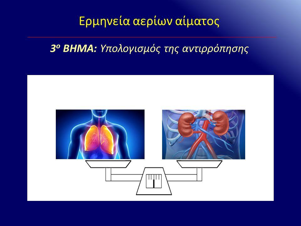 Ερμηνεία αερίων αίματος