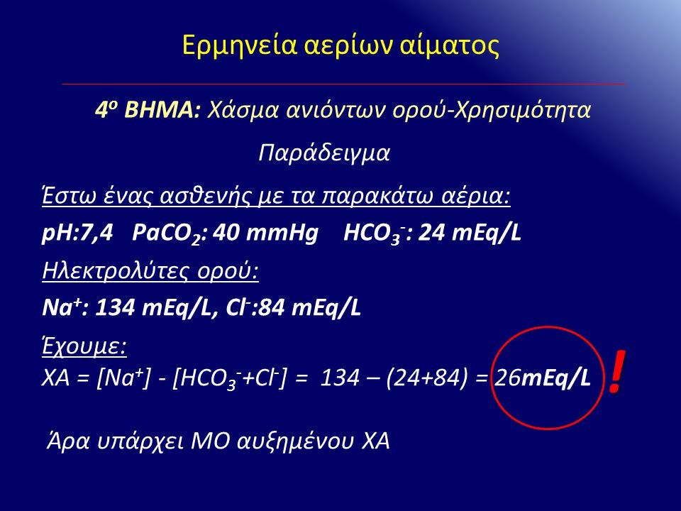 ! Ερμηνεία αερίων αίματος 4ο ΒΗΜΑ: Xάσμα ανιόντων ορού-Χρησιμότητα