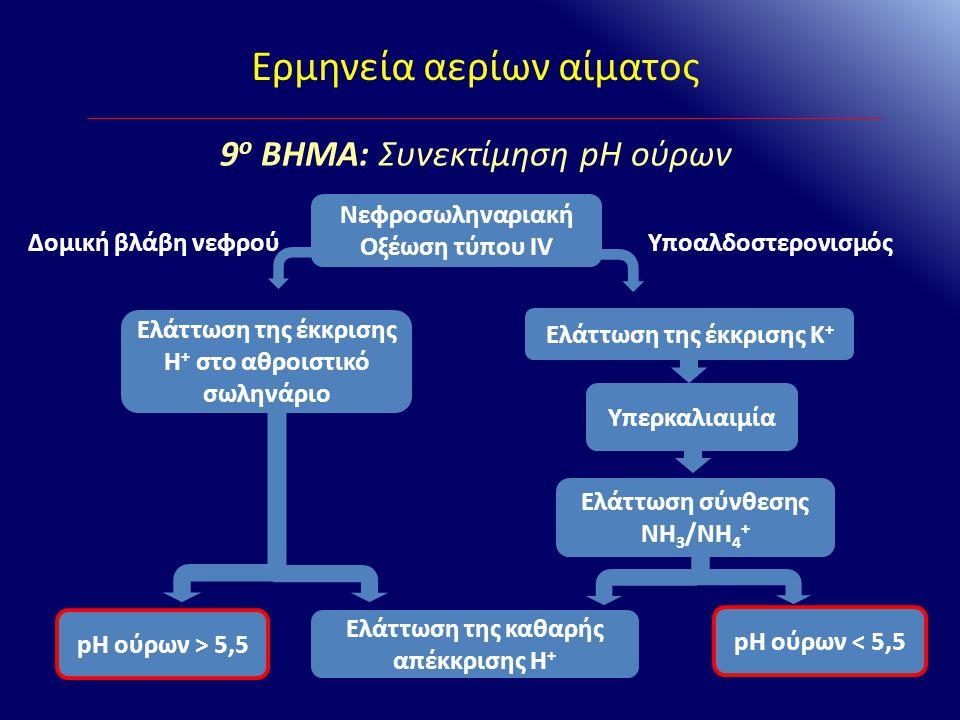 Νεφροσωληναριακή Οξέωση τύπου IV