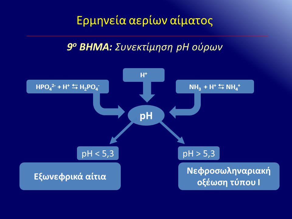Νεφροσωληναριακή οξέωση τύπου Ι