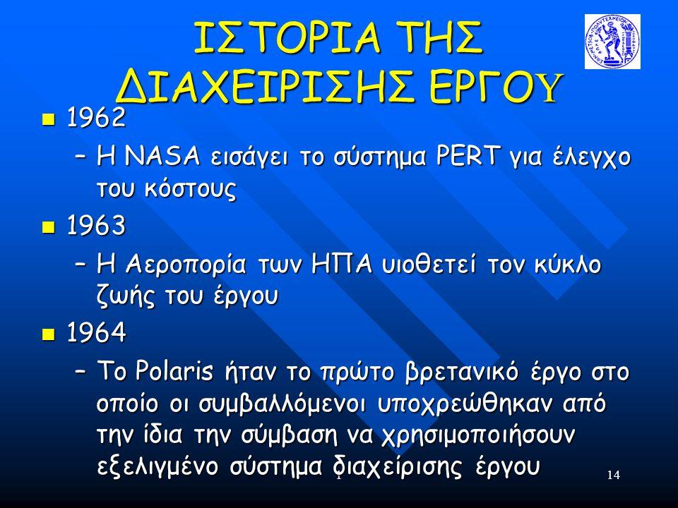 ΙΣΤΟΡΙΑ ΤΗΣ ΔΙΑΧΕΙΡΙΣΗΣ ΕΡΓΟΥ