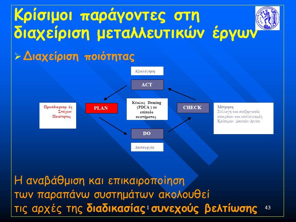 Κρίσιμοι παράγοντες στη διαχείριση μεταλλευτικών έργων