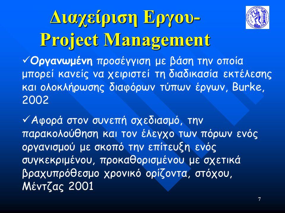 Διαχείριση Εργου- Project Management
