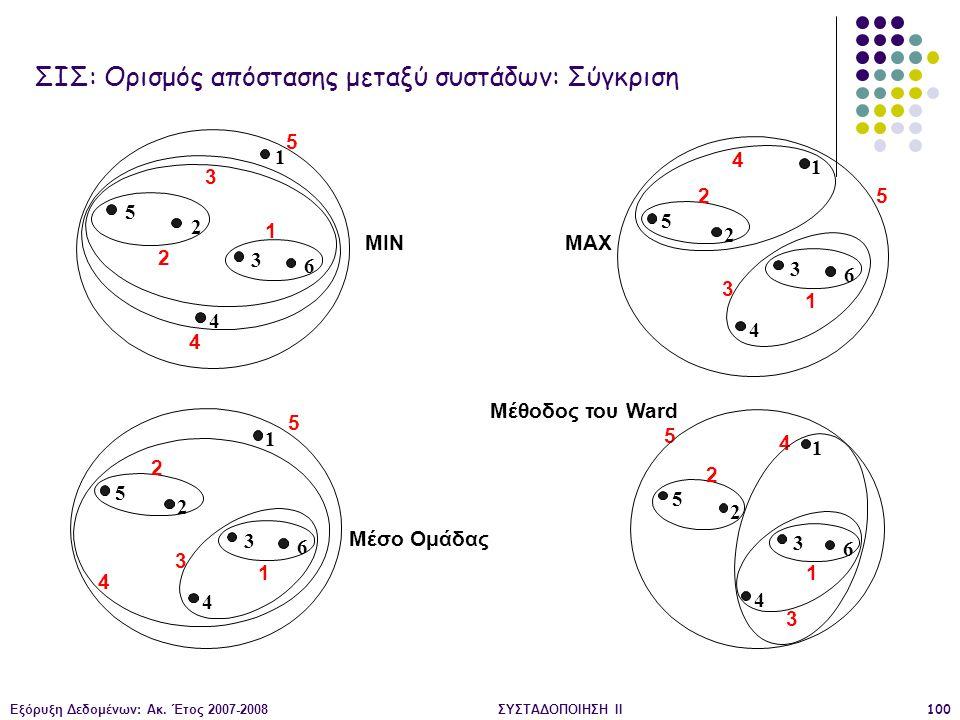ΣΙΣ: Ορισμός απόστασης μεταξύ συστάδων: Σύγκριση