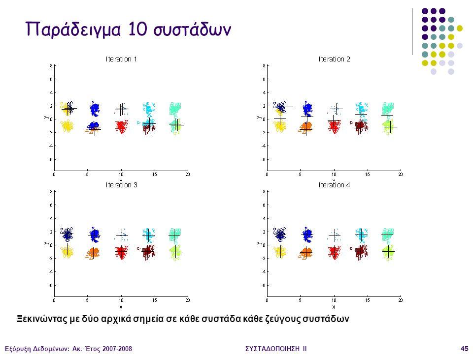 Παράδειγμα 10 συστάδων Ξεκινώντας με δύο αρχικά σημεία σε κάθε συστάδα κάθε ζεύγους συστάδων. Εξόρυξη Δεδομένων: Ακ. Έτος 2007-2008.