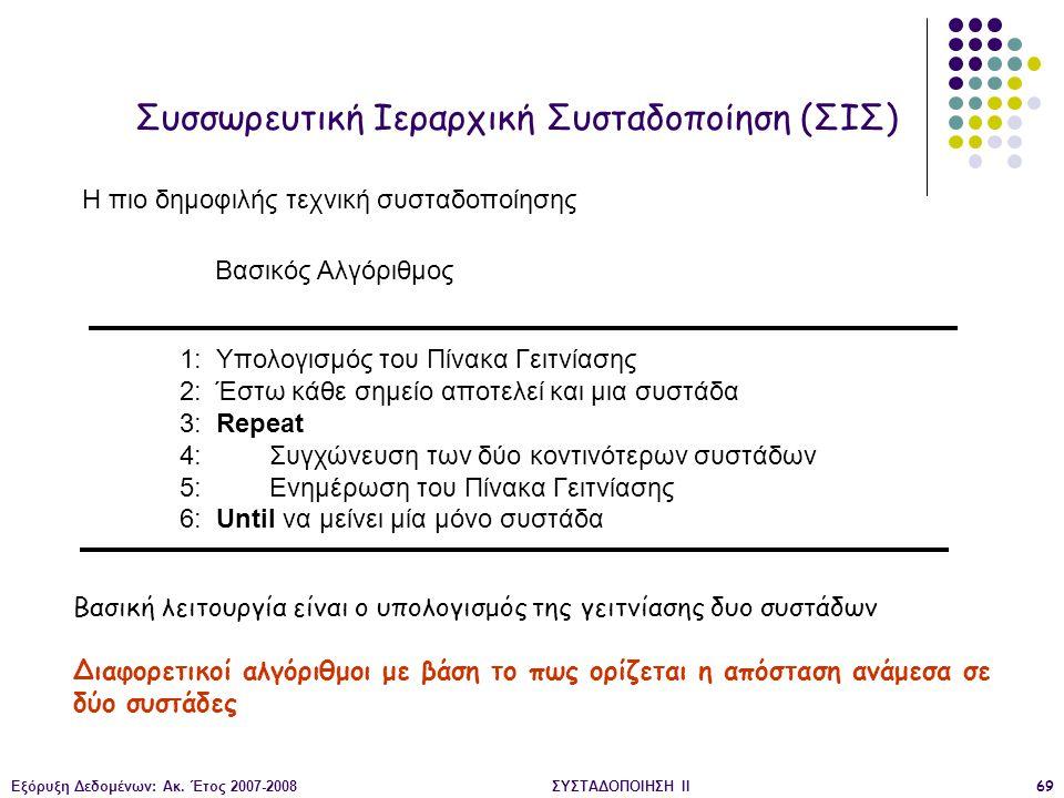 Συσσωρευτική Ιεραρχική Συσταδοποίηση (ΣΙΣ)