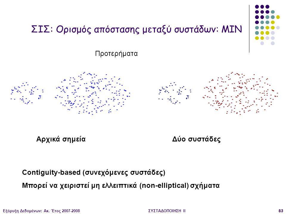 ΣΙΣ: Ορισμός απόστασης μεταξύ συστάδων: ΜΙΝ