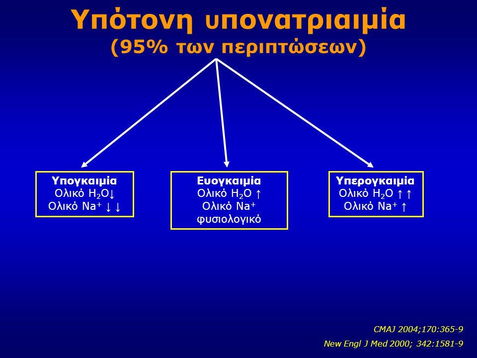 Υπότονη υπονατριαιμία (95% των περιπτώσεων)